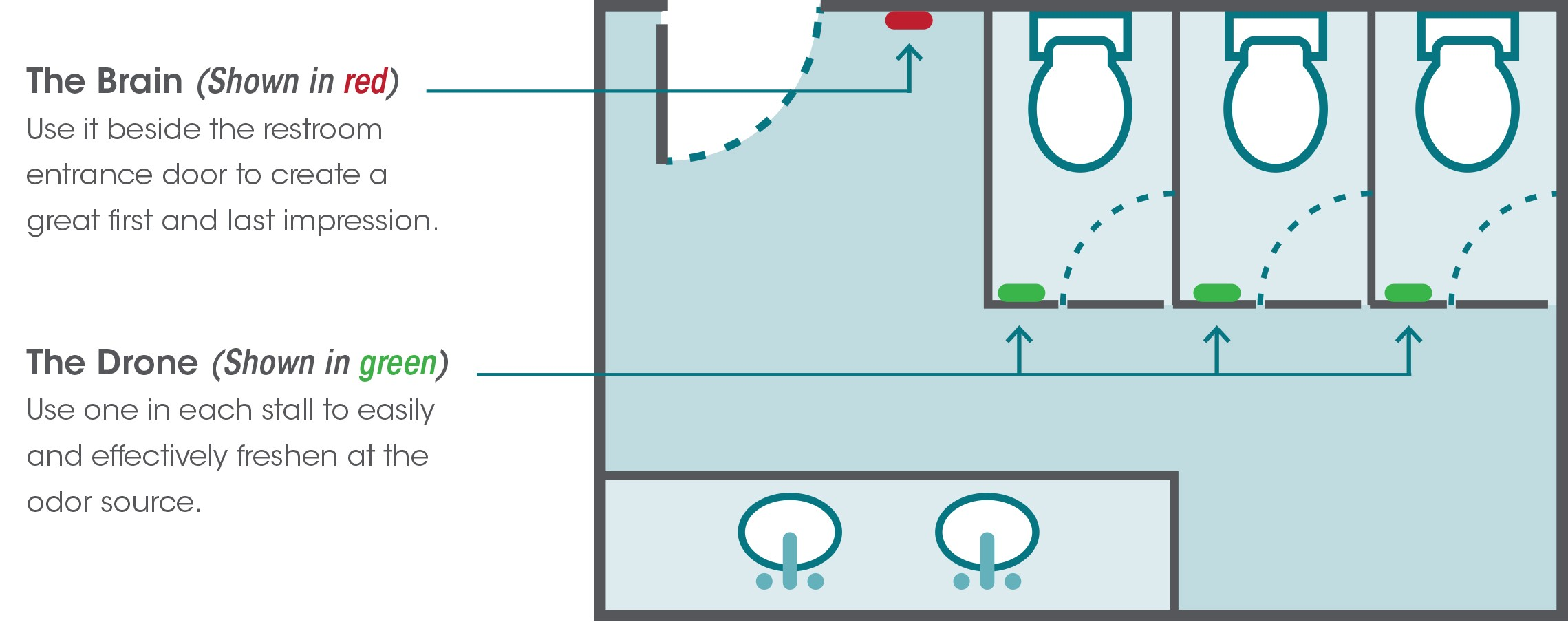 restroom air freshener